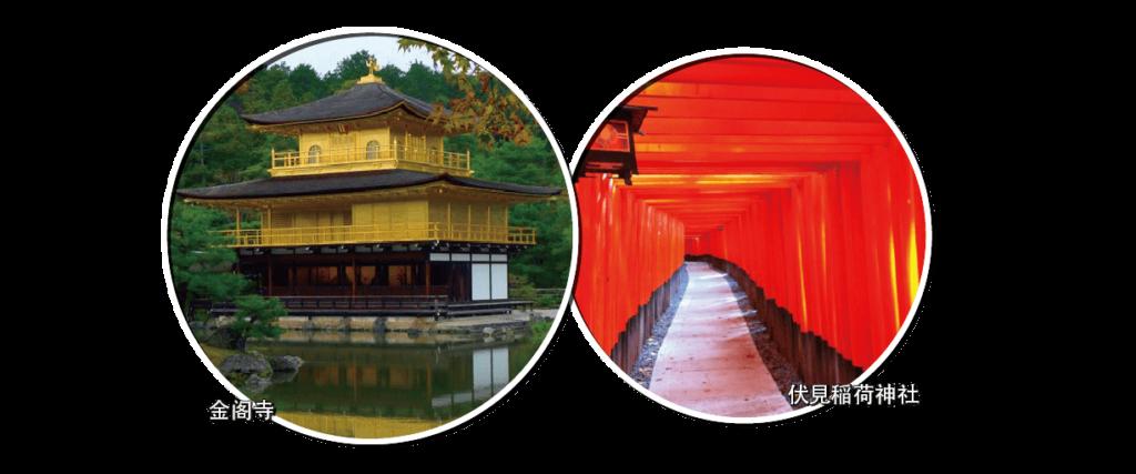 金阁寺. 伏見稲荷神社.